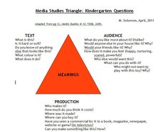 Another version of the media triangle, adapted for kindergarten classes.