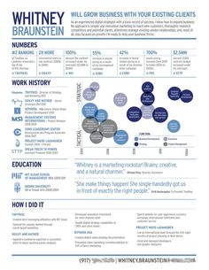 great marketing resume examples Anatomy of a Great Infographic Resume Marketing Resume, Online Marketing, Digital Marketing, Resume Summary Examples, Resume Ideas, Cv Ideas, Curriculum Vitae Examples, Project Manager Resume, Visual Resume