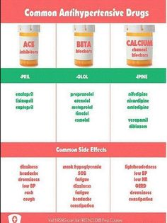 Pharmacology tips to help with beta blockers, ace inhibitors. Nursing Board, Nursing Tips, Ob Nursing, Nursing Math, Nursing Cheat Sheet, Nursing Assessment, Cardiac Nursing, Pharmacology Nursing, Nursing School Notes