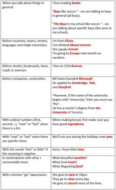 When NOT to use articles - learn English,grammar,english