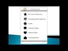 A tutorial for Caregiver Cards communication cue cards describing the benefits of using Caregiver Cards as a visual tool in communicating with persons with Alzheimer's disease and related dementias. The goal of Caregiver Cards is to help reduce the stress and workload that comes with being a caregiver to a loved one or person living with Alzheim...