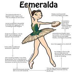 La Esmeralda Grand Pas De Deux - Variation II (Tambourine Variation) is one of my favorite variations 💕