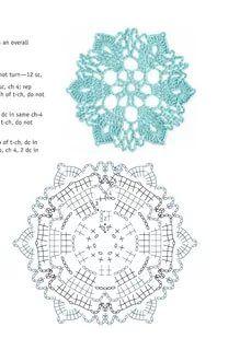 Crochet Snowflake Pattern, Crochet Motif Patterns, Crochet Stars, Christmas Crochet Patterns, Crochet Snowflakes, Crochet Granny, Crochet Designs, Crochet Flowers, Crochet Lace
