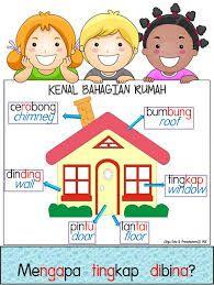 Image Result For Rumah Saya Prasekolah Preschool Powerpoint Character