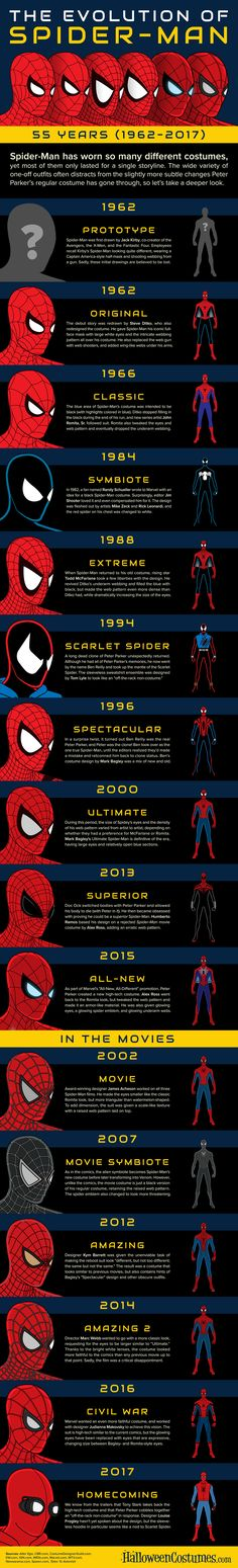 Take a look at 55 years of Spider-Man costumes in our rebooted infographic!