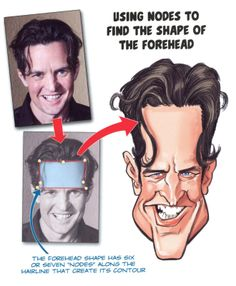 drawing caricatures | Keelan's Blog: How Draw Caricatures..... The MAD Art of Caricatures!