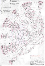 Crochet Knitting Artesanato: Doilies rodada Crochet Knitting Artesanato: Doilies rodada Learn the ru Crochet Doily Diagram, Crochet Doily Patterns, Crochet Chart, Filet Crochet, Crochet Motif, Tatting Patterns, Crochet Round, Crochet Books, Crochet Home