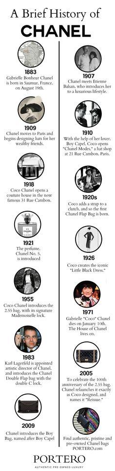 18 Ideas Fashion Quotes Vintage Coco Chanel For 2019 Chanel Handbags, Fashion Handbags, Fashion Bags, 2017 Handbags, Designer Handbags, Vintage Chanel, Lady Dior, Guy Laroche, Mademoiselle Coco Chanel