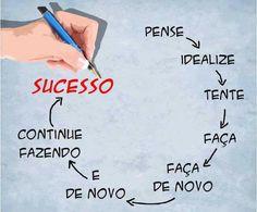 Caminho do sucesso!!