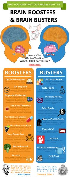 Brain Boosters and Brain Busters   #Infographic #foodfacts http://bestbodybootcamp.com/