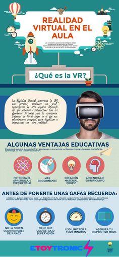 Flipped Classroom, Augmented Reality, Middle School, Homeschool, Technology, Marketing, Education, Blog, Spy Gadgets