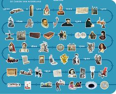 History of the Netherlands in a timeline Teaching History, Teaching Art, Leiden, Social Studies For Kids, Holland, Media Magazine, I Love School, Study Board, Book Writing Tips