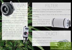 Marijuana Grow Equipment