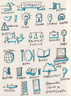 Tracey Levasseur ( - Visual Thinking - Embedded image permalink - Visual Thinking, Design Thinking, Visual Note Taking, Note Doodles, Sketch Notes, School Notes, Study Notes, Doodle Drawings, Doodle Art