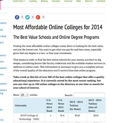 Most Affordable Online Colleges for 2014 - The Simple Dollar
