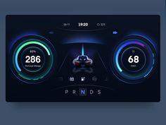 Kpi Dashboard, Dashboard Design, Social Media Dashboard, Web Design, Layout Design, Game Ui Design, Red Dot Design, Graphic Design, Smart Auto