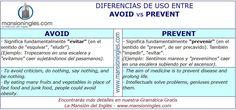Diferencia de uso entre Avoid y Prevent