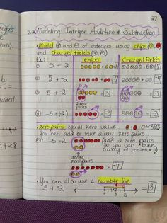 Multiple representations for adding and subtracting integers