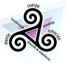 Definicion de pentagrama yahoo dating