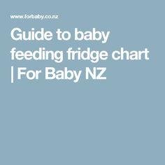 Guide To Baby Feeding Fridge Chart