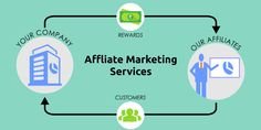 SOLUTREE focuses on creating a campaign, which exactly fits to your business needs and grow along with your business. With SOLUTREE's wide network of affiliates, you can increase your online visibility thus generating more sales day by day.