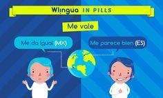 """Algunas expresiones pueden crear confusión entre los hablantes de español porque tienen significados diferentes. Un ejemplo es la expresión """"Me vale"""", que en España se utiliza para decir que estamos de acuerdo. Sin embargo en México es una forma coloquial y nada amable de decir que algo nos da igual. ¡El malentendido está servido! by Wlingua"""
