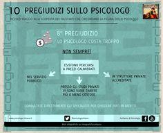 I principali e più diffusi pregiudizi sulla figura dello psicologo....  http://www.psicologo-milano.it