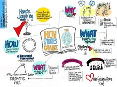 """My visual notes of """"How Stories Change the Brain"""" by Paul … 