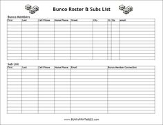 Bunco Payout Chart $10