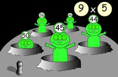 """""""Tabla lunar"""" facilita a los pequeños, a partir de 7 años, afianzar el conocimiento de las tablas de multiplicar eligiendo, entre los simpáticos extraterrestres verdes lunares, aquél que lleve el resultado de la multiplicación propuesta. Se juega tabla por tabla, a partir de la del 2, hasta la del 9."""