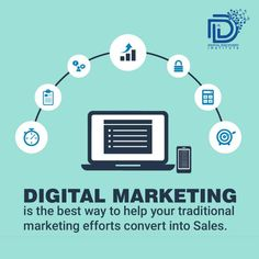 Enrol today for certified Digital Marketing Training. DDI provides a combinational approach of theoretical and practical learning on live projects. Achieve Success, The Fosters, Effort, Digital Marketing, Investing, Track, Students, Training, Goals