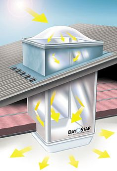Diy Skylight, Roof Skylight, Skylights, Green Building, Building A House, Solar Tube Lighting, Eco Construction, Green Roof System, Light Tunnel
