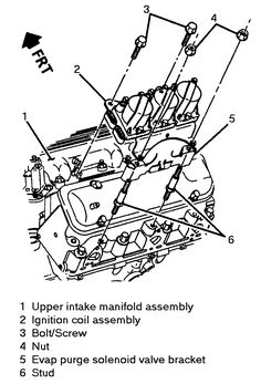 1990 oldsmobile cutlass ciera 3 3l mfi ohv 6cyl | repair guides |  electronic ignition systems