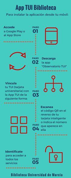 App TUI BIiblioteca http://www.um.es/documents/793464/1799233/Biblioteca+en+AppTUI+2016+02+23.pdf/0f0e3827-857b-4698-9a6c-14524e44e215
