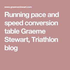 Running pace and speed conversion table Graeme Stewart, Triathlon blog