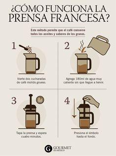 Lots Of Coffee Facts Tips And Tricks 5 – Coffee How To Make Coffee, I Love Coffee, Coffee Break, My Coffee, Coffee Store, Coffee Cafe, Coffee Drinks, Coffee Menu, Café Chocolate