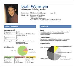 Persona Example - Leah Weinstein