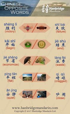 Allow me to share a few of my absolute best tactics. Mastering a new language c. Gestatten S Basic Chinese, Chinese English, Learn Chinese, Mandarin Lessons, Learn Mandarin, Chinese Phrases, Chinese Words, Words In Different Languages, Chinese Alphabet