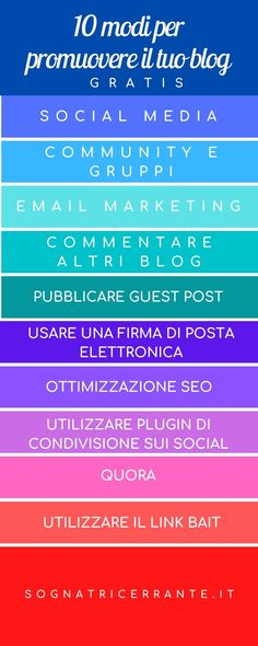 Blogging, Marketing