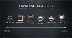 Starbucks Espresso descriptions and Starbucks info graphic classic espresso yummy coffee! New flat white ;)