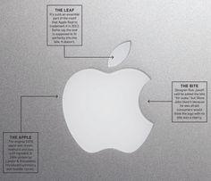 Apple Logo break-down - via @Inkbotdesign