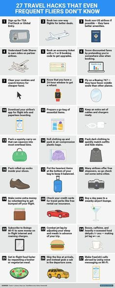 There 27 hacks are extremely helpful for vacation. Some you've probably never…