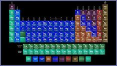 This is an updated version of the popular circle tile periodic table tabla periodica dinamica interactiva tabla periodica tabla periodica completa tabla periodica elementos urtaz Gallery