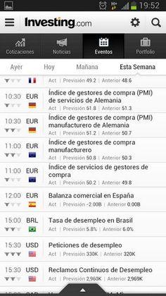 Investing.com, aplicación gratis para Android con información en vivo sobre los mercados financieros mundiales