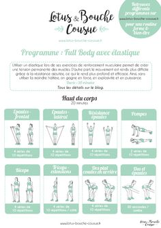 Programme Full body avec élastique : programme qui sollicite tout le corps avec… Full body program with elastic: program that solicits the whole body with only elastic material. Yoga Fitness, Muscle Fitness, Yoga Routine, Sport Motivation, Fitness Motivation, Sport Volleyball, Basketball, Full Body Program, Best Resistance Bands