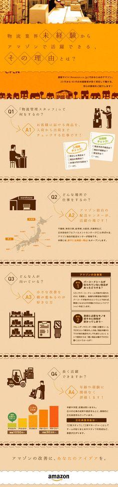 アマゾンジャパン合同会社求人【求人関連関連】のLPデザイン。WEBデザイナーさん必見!ランディングページのデザイン参考に(かわいい系) Web Design, Ui Web, Pictogram, Interface Design, Infographic, Banner, Layout, Concept, Japan