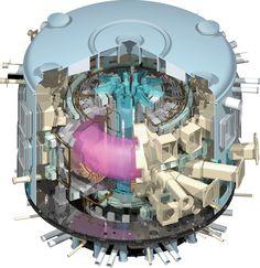 2. Crearea unei surse sigure și abundente de energie nucleară. În 1956, Marea Britanie a pornit prima centrală nucleară din lume, la Calder Hall, Cumbria. Energia nucleară a fost lăudată drept sursa de energie a viitorului. De atunci, totuși, incidentele de la Three Mile Island, Cernobîl și Fukushima au arătat că această sursă de energie vine cu un cost periculos. ITER, un experiment care va începe în următorul deceniu, ar putea schimba acest lucru, oferindu-ne o sursă de energie nucleară…