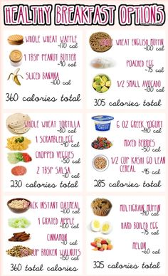 Healthy Breakfast Options! Like some of these a lot. Remember to get plenty of protein. Add some hempseed to that oatmeal and don't use the instant (see Calorie Burning Oatmeal pin for ideal oatmeal breakfast).