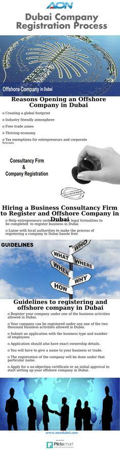 Registering a company in Dubai hassle free. Understands the legal formalities with Aon management consultant to register your business in Dubai. To know more details visit: http://www.aondubai.com/business-registration-dubai/
