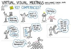 The power of virtual collaboration.